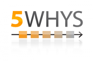 Fresh Perspective: Asking The Five WHYs … | ciotransformer